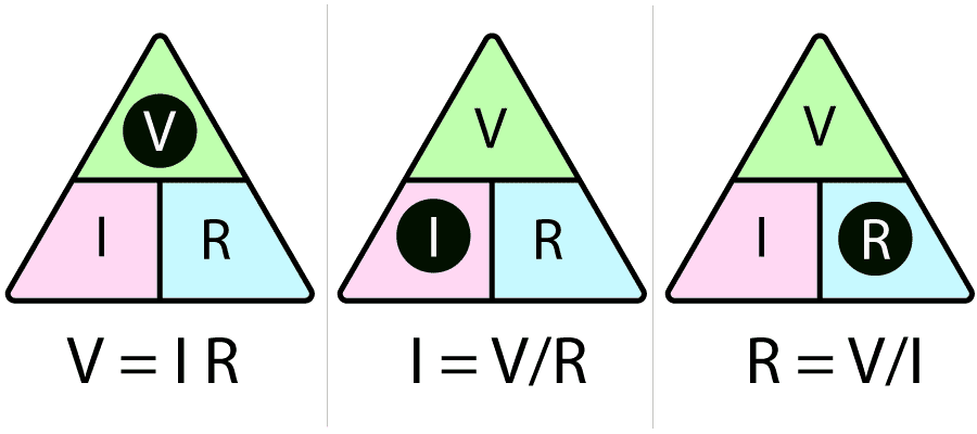 Ohm's law triangle Formulas for V, I and R