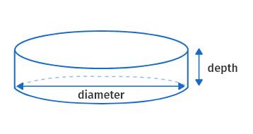 Round area figure